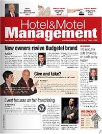 Hotel & Motel Management