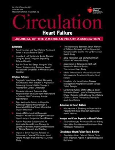 Circulation: Heart Failure Magazine Subscription